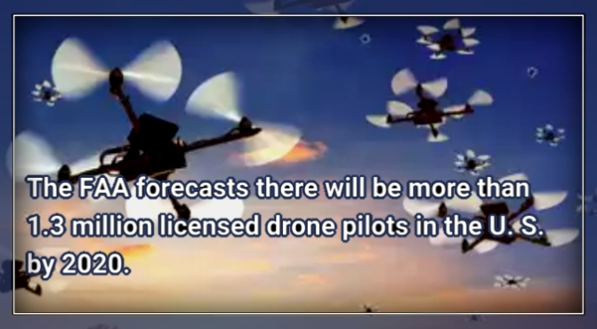 Millions of drones will fill the skies.