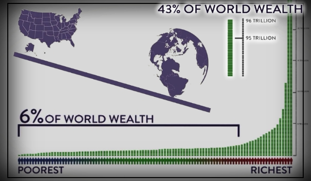 Global Wealth Inequality – What you never knew you never knew – YouTube.