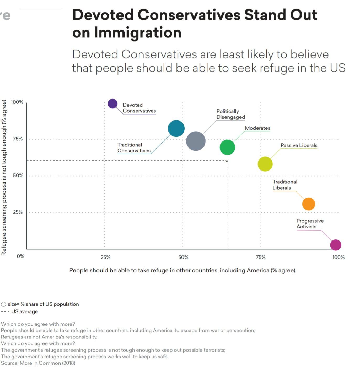Populism Tppa Crisis